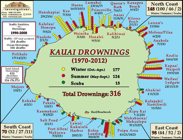 Kauai-Drowning-Map-1970-2012