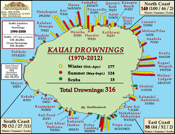 Drowning Deaths in Kauai Ocean Shoreline Waters – Tourist Map Of Kauai